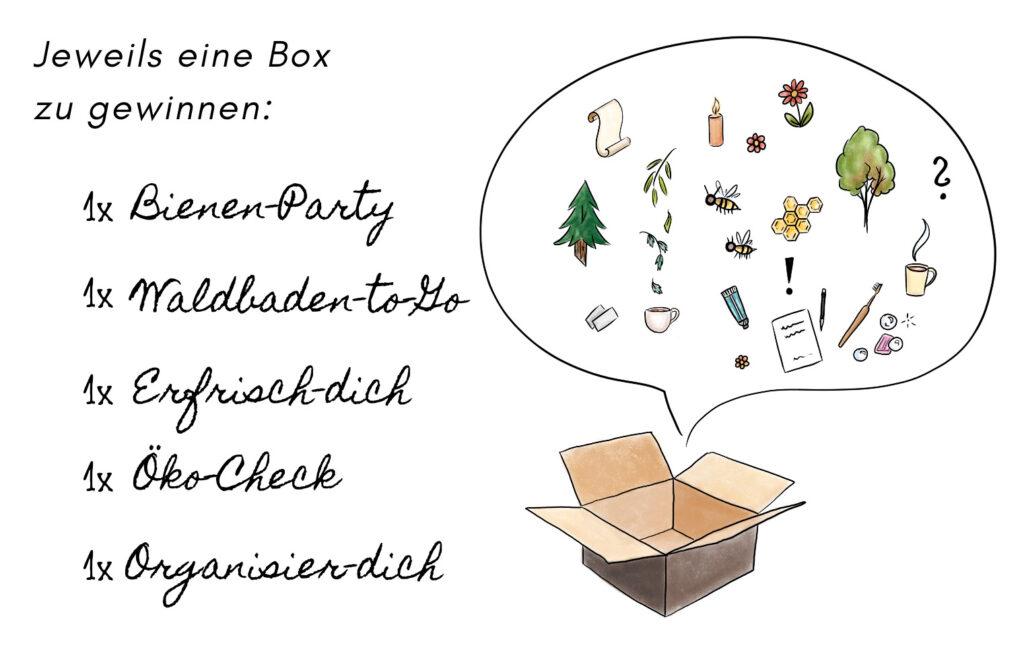 Gewinnspiel Schöpfungsnetzwerk Grafik Box